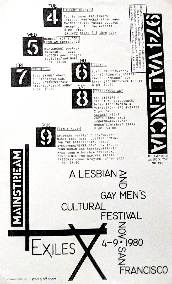 974-Valencia-lesbian-and-gay-poetry-reading-1980.jpg